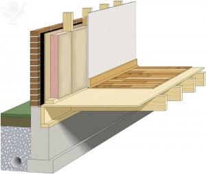 Fundamentet er husets grundsten. Få 3 uforpligtende tilbud på fundamenter her